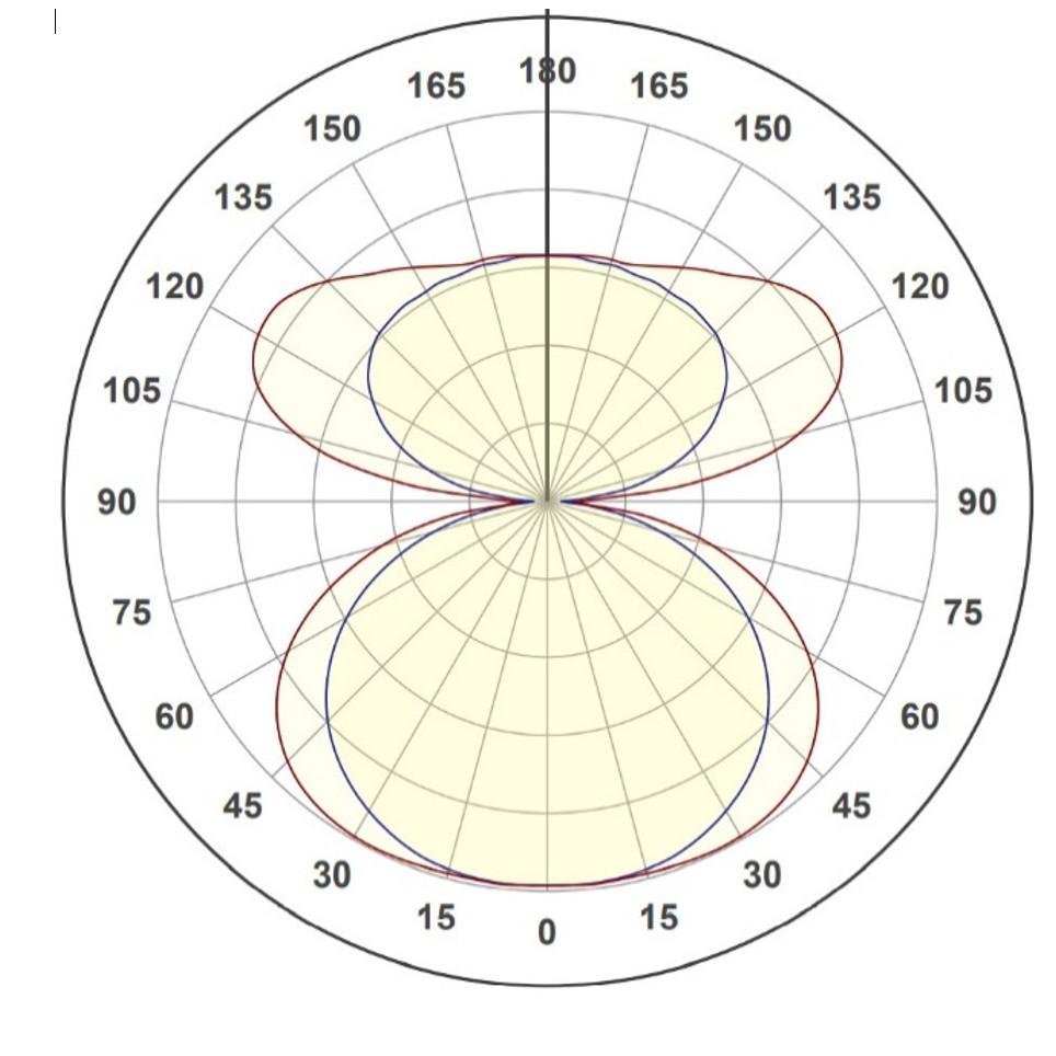 Ingemann LGP light distribution
