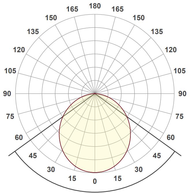 Light distribution_I-Fusion Diffusor