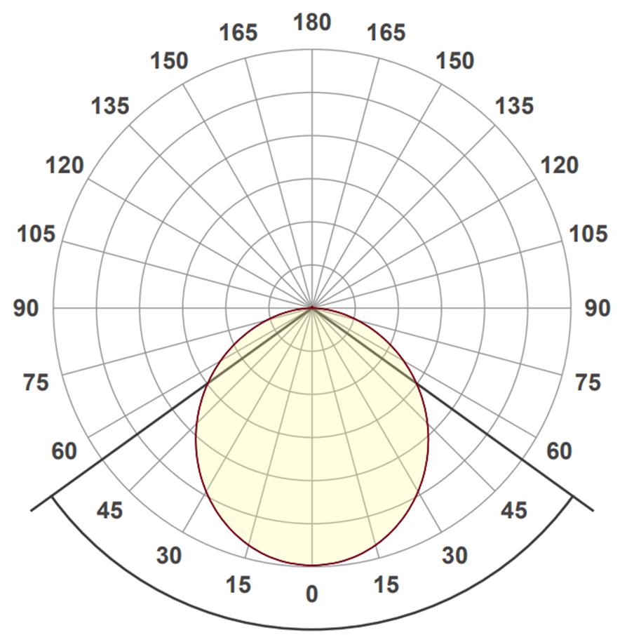 Ingemann Sky 60 light distribution