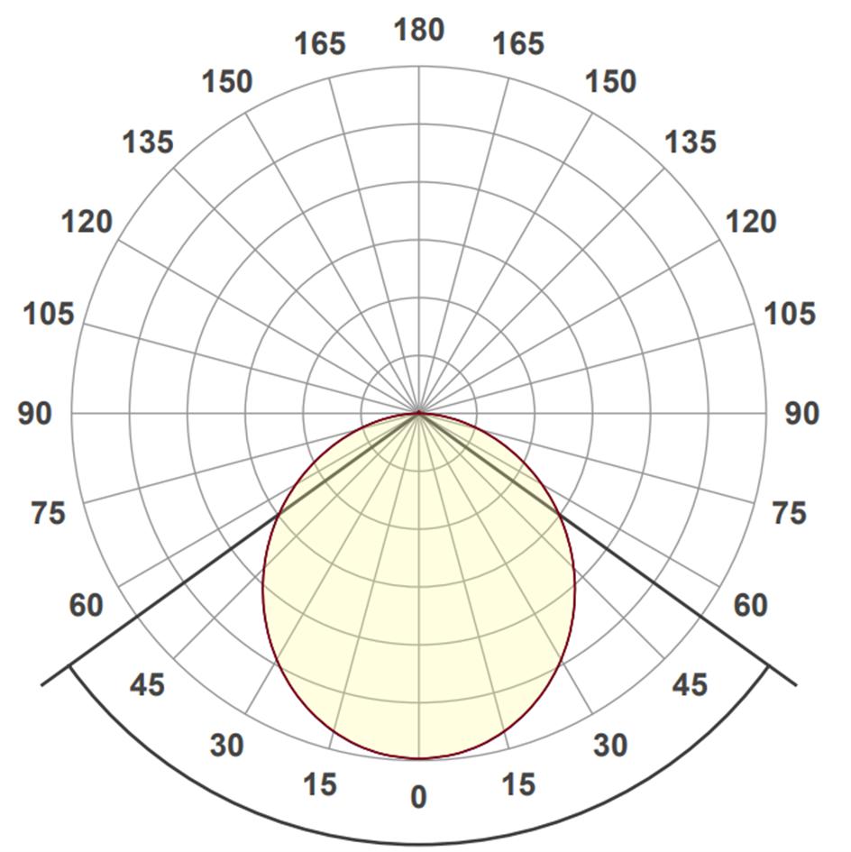 Ingemann Haze 60 light distribution
